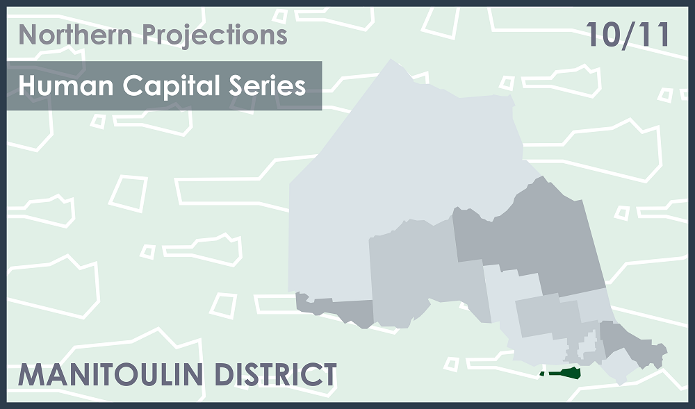 Manitoulin District