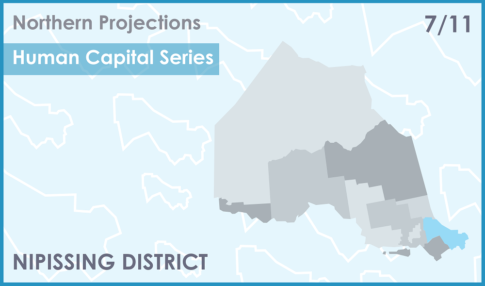 Nipissing District