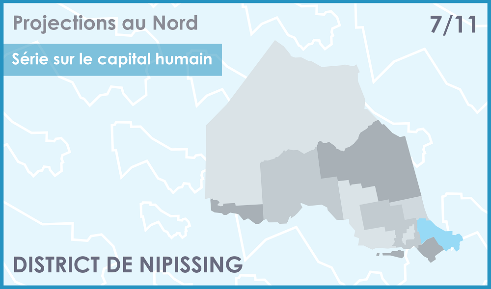 District de Nipissing