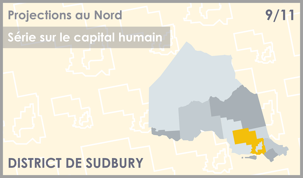 District de Sudbury