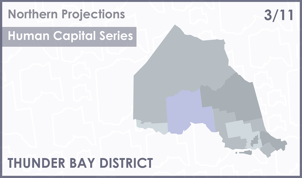 Thunder Bay District