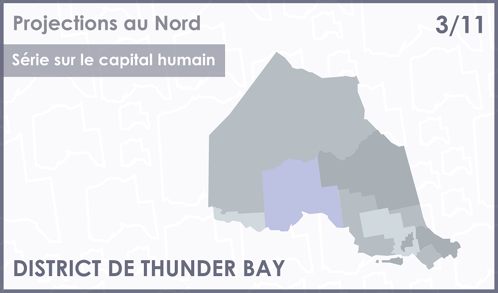 District de Thunder Bay